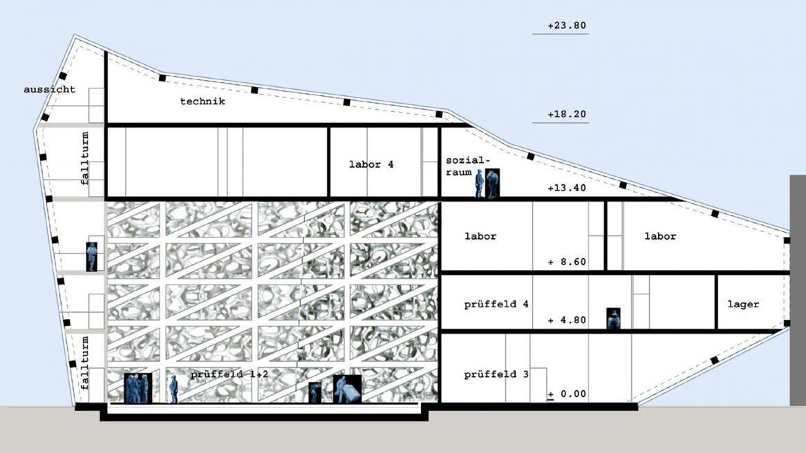 Schnitt des Projekts TU Versuchshalle in Dresden.